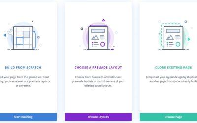 Divi Theme Builder |  Handig Pagina's en Berichten bewerken